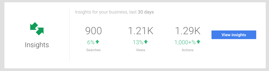 Growth in views of a business